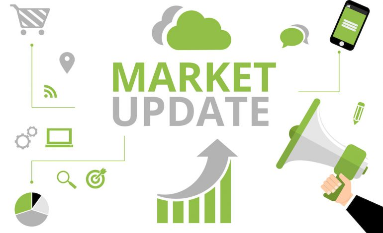March 2020 Market Update: Markets Fall Despite Central Bank Measures